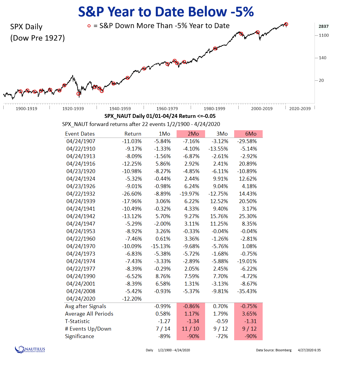 aandelenmarkten