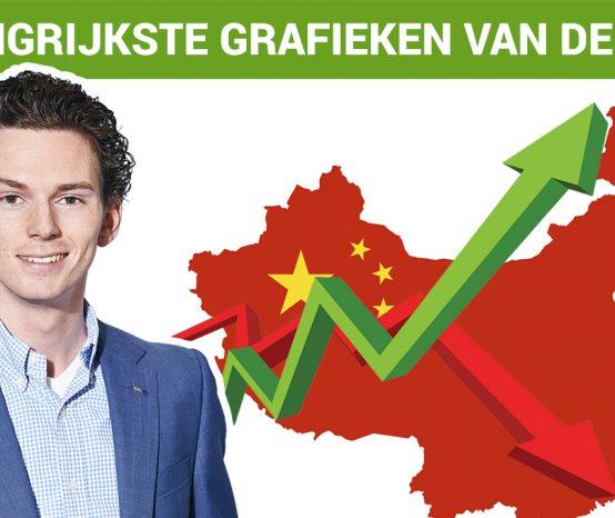 Chinese aandelen waren zelden zo kansrijk