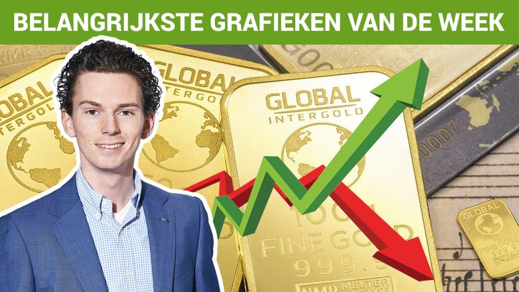 goudmarkt