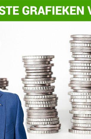 Hoge inflatie is een bedreiging voor de economische stabiliteit